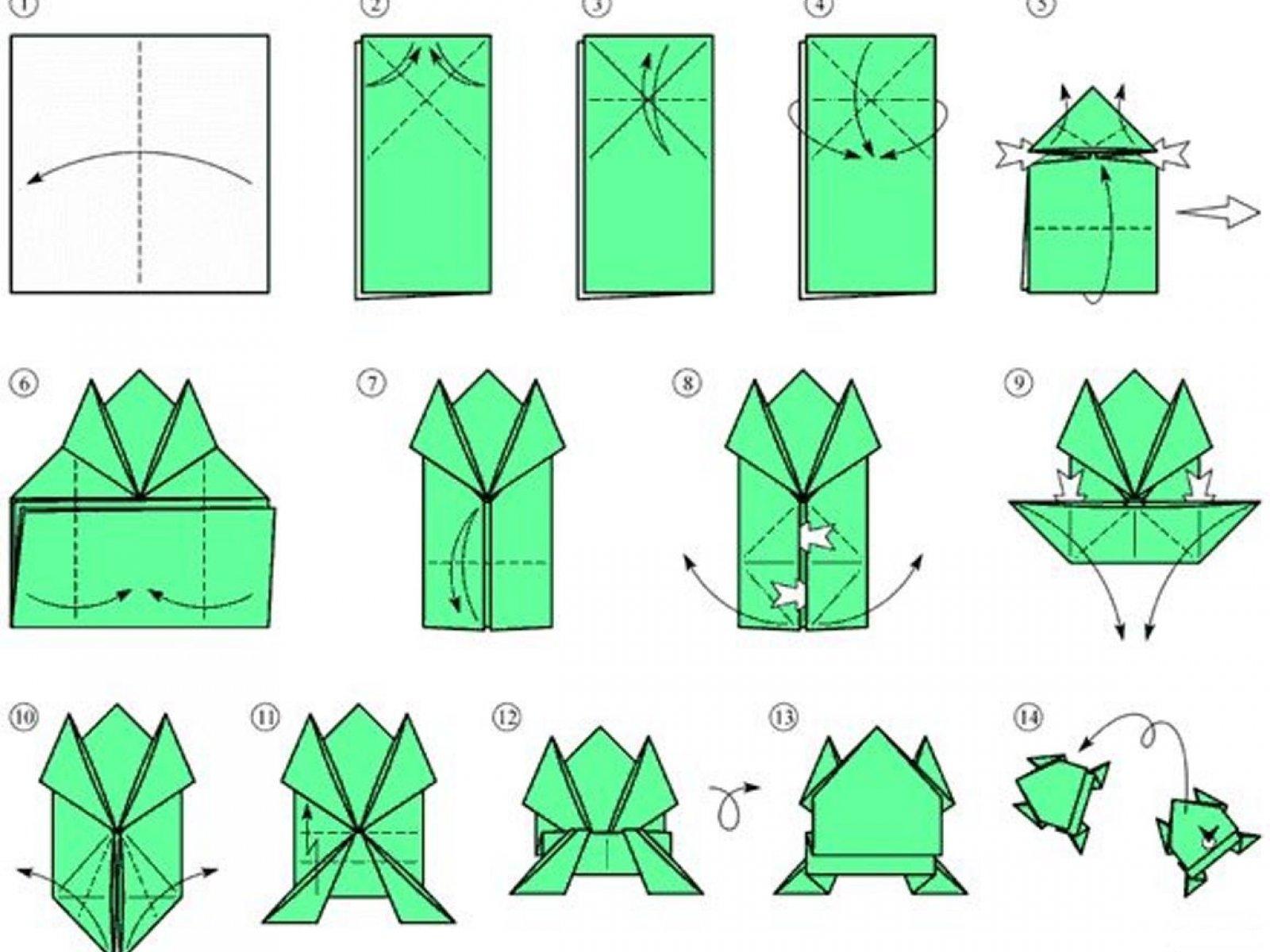 Оригами лягушка к