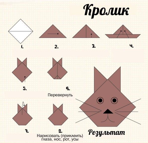 Оригами в картинках схемы для детей